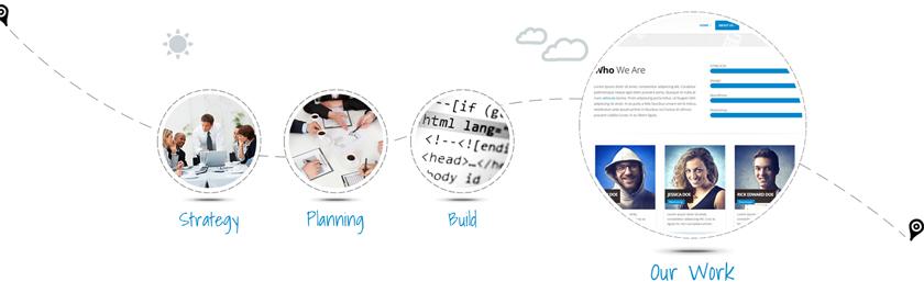 Tendencias en diseño web: cuéntame un cuento
